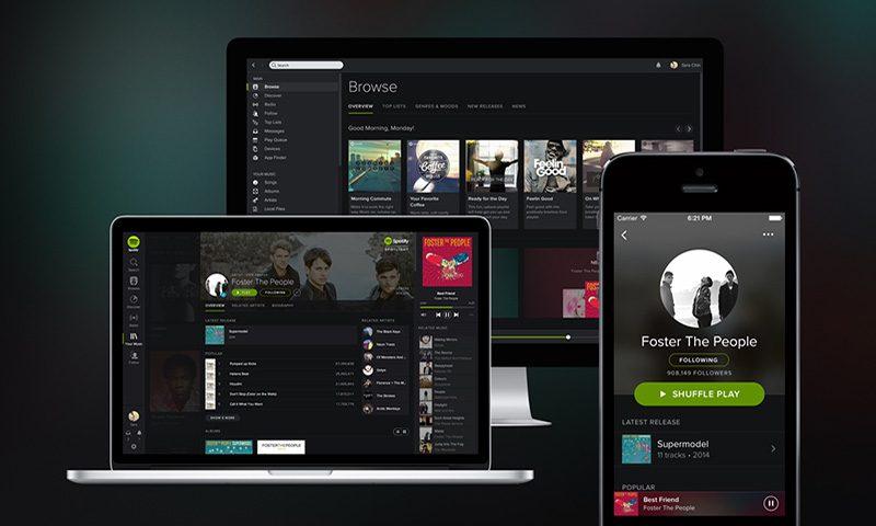 Meer Exclusiviteit Voor Betalende Spotify-gebruiker