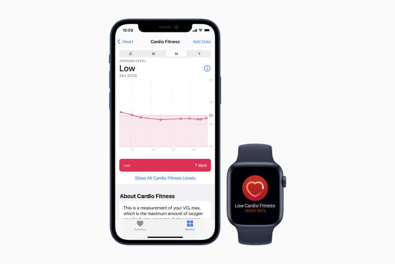 Meldingen Over Cardioconditie Nu Op De Apple Watch